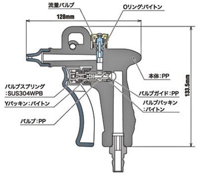 ジョプラスターII  TD-30H構造と材質