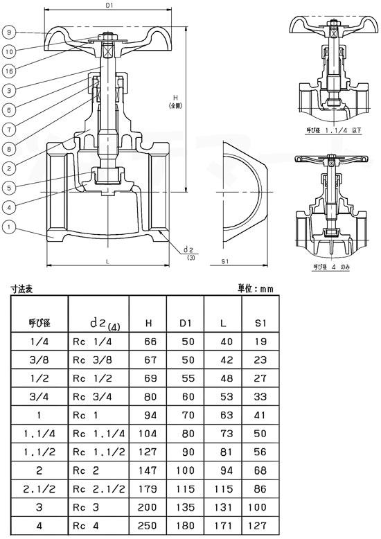 青銅製グローブバルブ A(クラス100型) KITZ-A寸法表