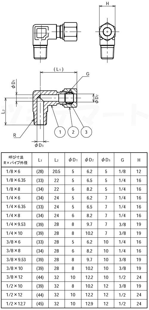 リングジョイント(黄銅製銅管くい込み継手) 片口エルボ(φxR) <RLO>寸法表