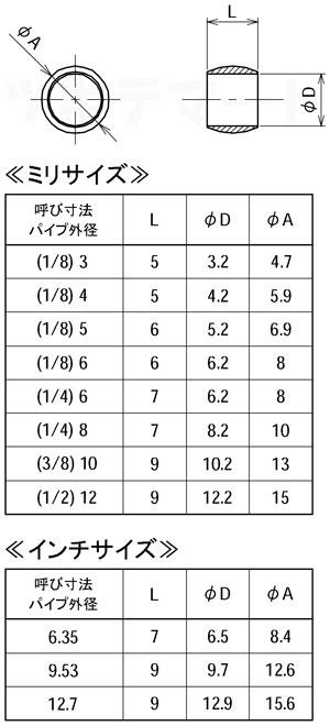 リングジョイント(黄銅製銅管くい込み継手) スリーブ(φ) <RUS>寸法表