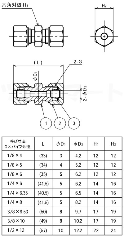リングジョイント(黄銅製銅管くい込み継手) 両口ストレート(二方φ) <RUW>