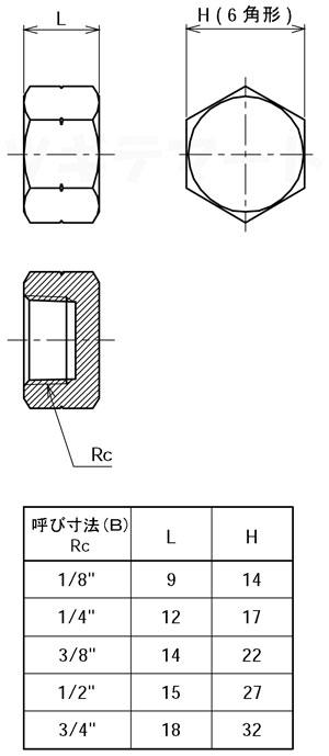 黄銅製ねじ込み継手 キャップ(Rc) <GC-BS>寸法表