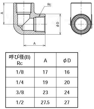 黄銅製ねじ込み継手 エルボ(二方Rc) <GL>寸法表