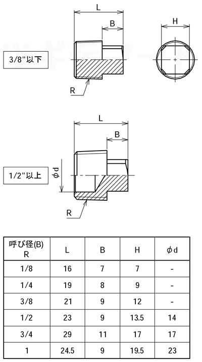 黄銅製ねじ込み継手 プラグ(R) <GP-BS>寸法表