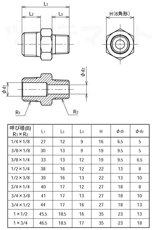 黄銅製ねじ込み継手 異径ニップル(RxR) <GRN>寸法表