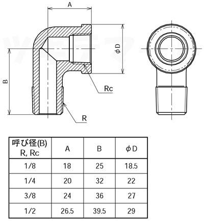 黄銅製ねじ込み継手 ストリートエルボ(RxRc) <GSL>寸法表