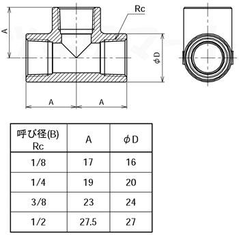 黄銅製ねじ込み継手 チーズ(三方Rc) <GT>寸法表