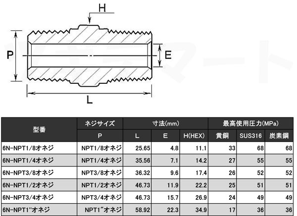 NPTねじ込み継手(黄銅) 六角ニップル(二方NPTオネジ) <6N-NPT>寸法表
