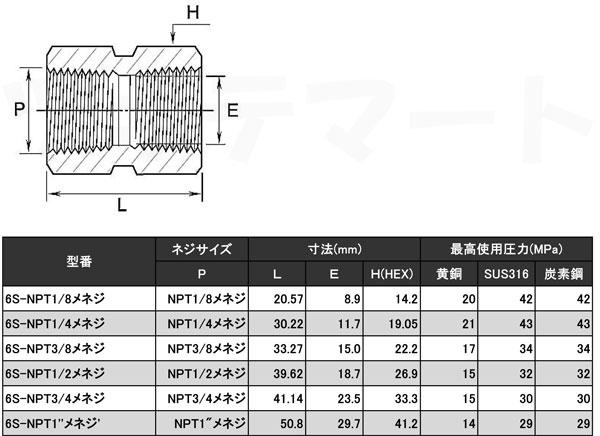NPTねじ込み継手(黄銅) 六角ソケット(二方NPTメネジ) <6S-NPT>寸法表