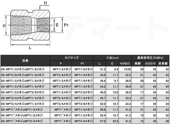 NPTねじ込み継手(黄銅) 異径ソケット(NPTメネジxNPTメネジ) <6S-NPT>寸法表