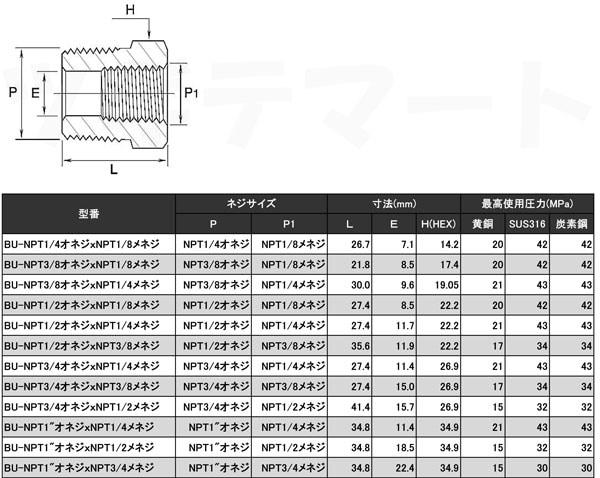 NPTねじ込み継手(黄銅) ブッシング(NPTオネジxNPTメネジ) <BU-NPT>寸法表