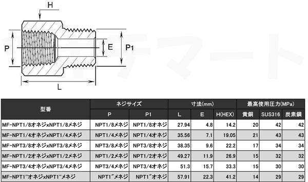 NPTねじ込み継手(黄銅) 同径オスメスソケット(NPTオネジxNPTメネジ) <MF-NPT>寸法表