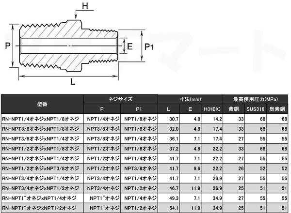 NPTねじ込み継手(黄銅) 異径ニップル(NPTオネジxNPTオネジ) <RN-NPT>寸法表
