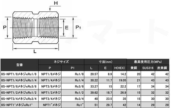 黄銅製NPT-PT変換ねじ込み継手 六角ソケット(NPTメネジxRc) <6S-B>寸法表