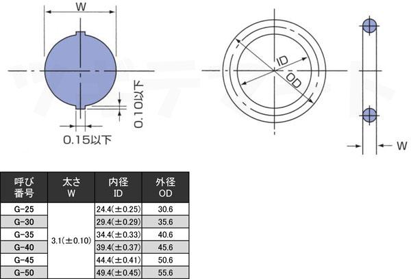 FKM(フッ素ゴム)製Oリング(4種D) G 固定用 JISB2401寸法表