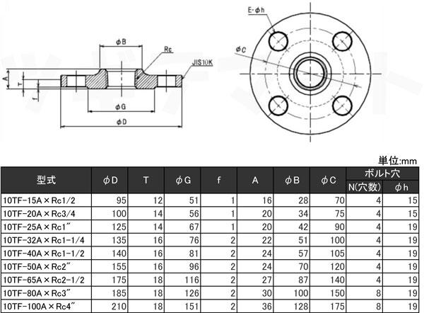 SUSF304製ねじ込み継手 鍛造ねじ込みフランジ 10TF寸法表