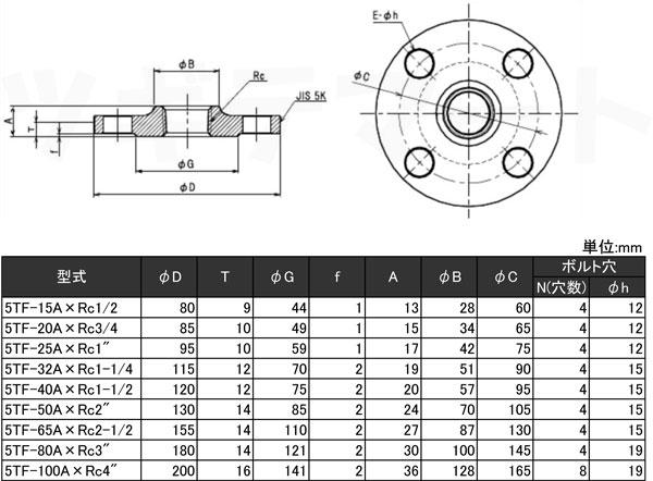 SUSF304製ねじ込み継手 鍛造ねじ込みフランジ 5TF寸法表