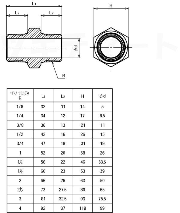 SCS13A製ねじ込み継手 六角ニップル 6N寸法表