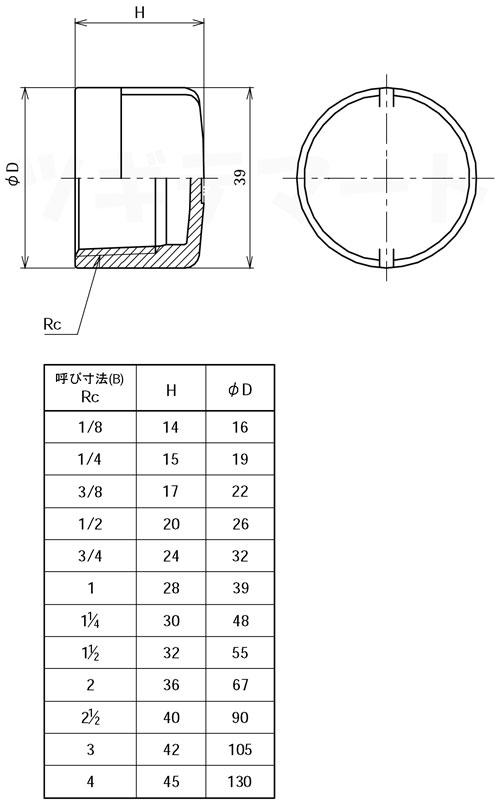 SCS13A製ねじ込み継手 キャップ C寸法表