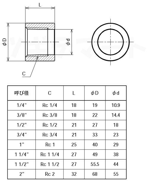 SUS304TP製ねじ込み継手 ハーフ片PTソケット HPTS寸法表