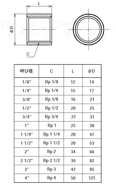 SUS304TP製ねじ込み継手 ハーフソケット HSO寸法表