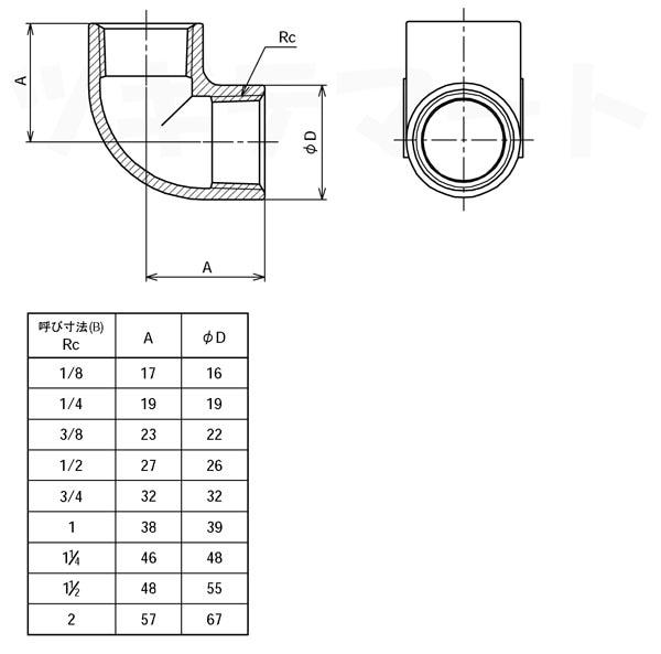 SCS13A製ねじ込み継手 リブなしエルボ L2寸法表