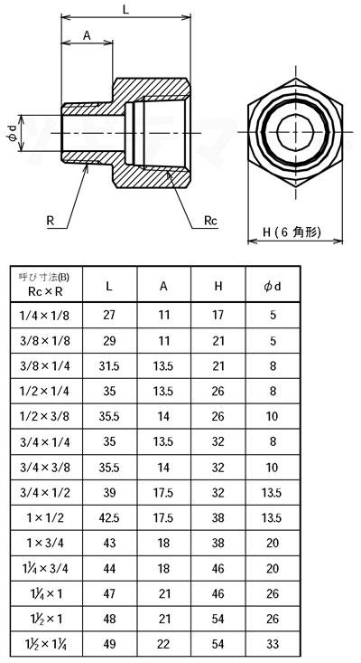 SCS13A製ねじ込み継手 メスオスソケット MF寸法表