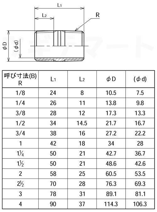 SUS304TP製ねじ込み継手 ニップル N寸法表