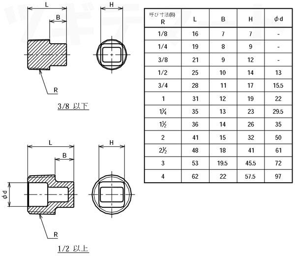SCS13A製ねじ込み継手 プラグ P寸法表