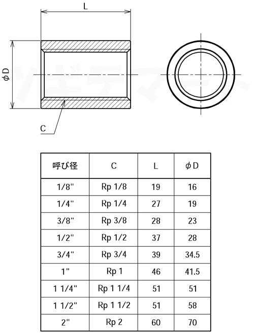 SUS304TP製ねじ込み継手 厚口ソケット PS寸法表