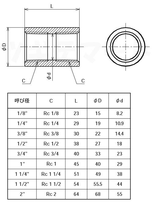 SUS304TP製ねじ込み継手 PTソケット PTS寸法表