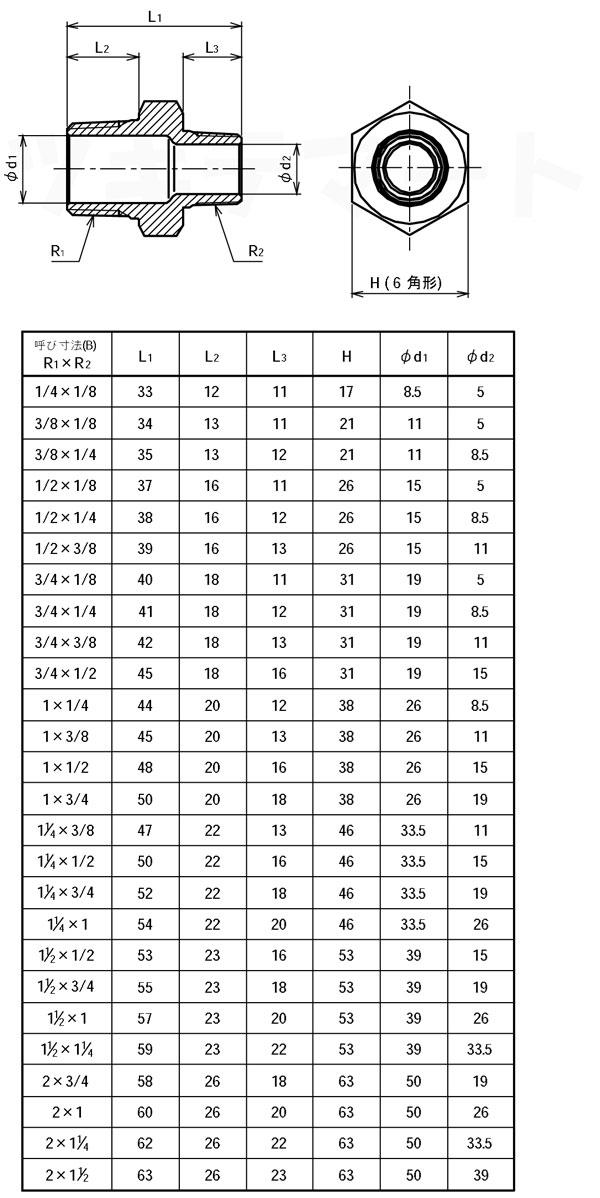 SCS13A製ねじ込み継手 異径ニップル RN寸法表