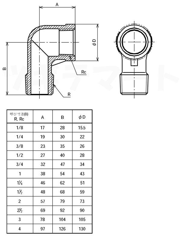 SCS13A製ねじ込み継手 ストリートエルボ SL寸法表