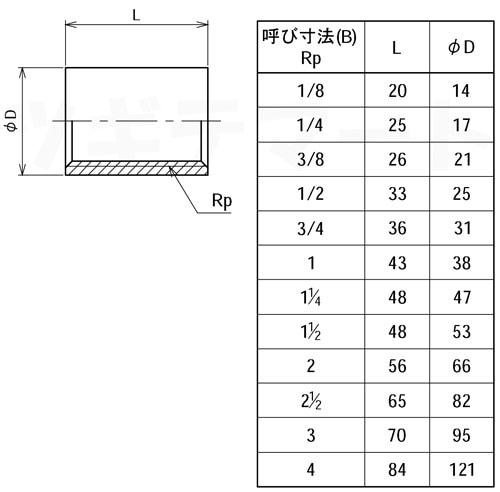 SUS304TP製ねじ込み継手 ソケット SO寸法表