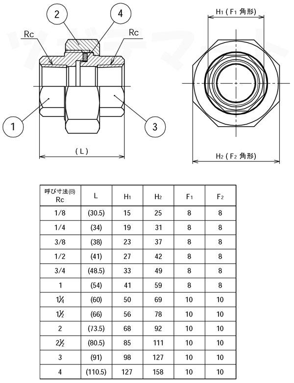 SCS13A製ねじ込み継手 ユニオン U寸法表