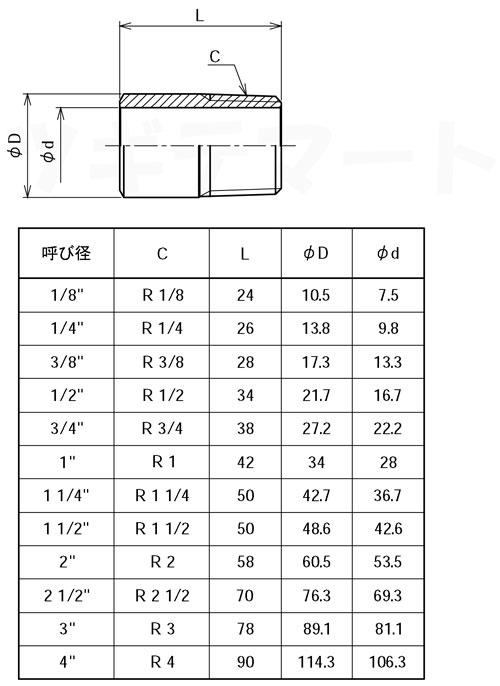 SUS304TP製ねじ込み継手 片ニップル WN寸法表