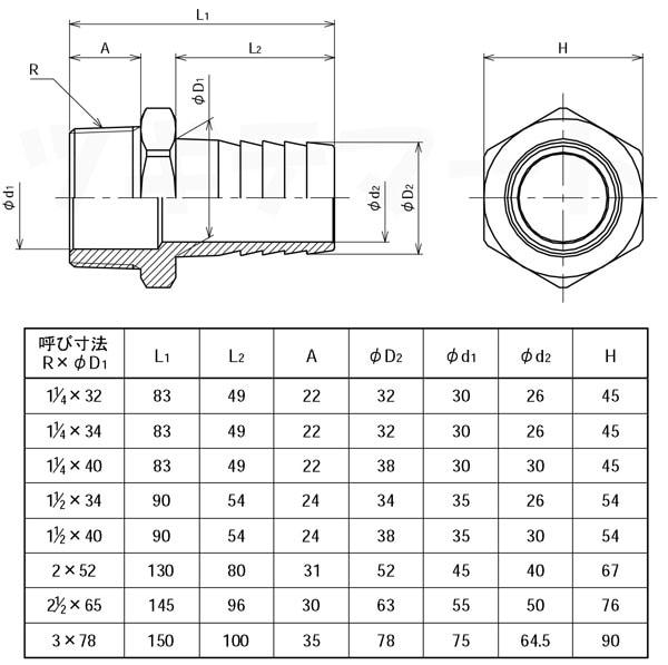 黄銅製ホース継手 オスストレート GHN寸法表2