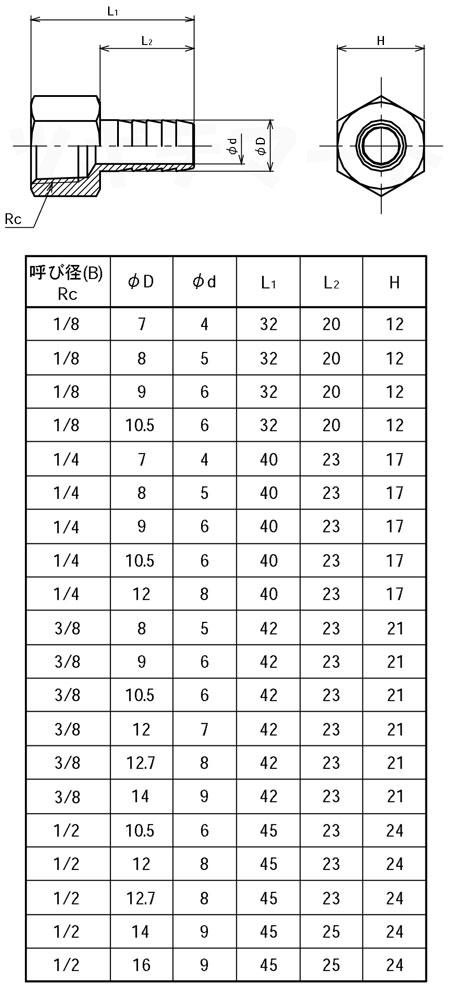 黄銅製ホース継手 メスストレート(φxRc) <GHNF>寸法表