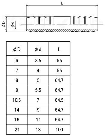 黄銅製ホース継手 ストレート(二方φ) <GHS>寸法表