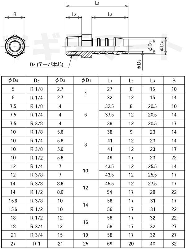ポリアミド製ホース継手 オスストレート GES寸法表