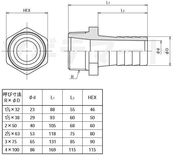 ポリアミド製ホース継手 オスストレート GES寸法表2