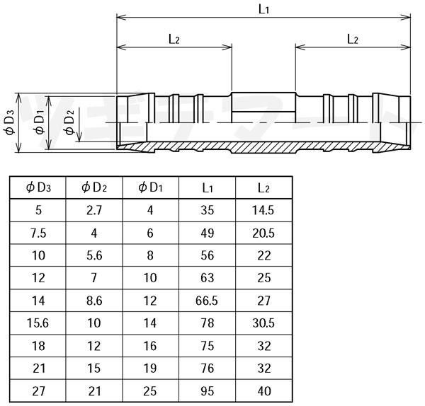 ポリアセタール製二方型ホース継手 ユニオン GS寸法表