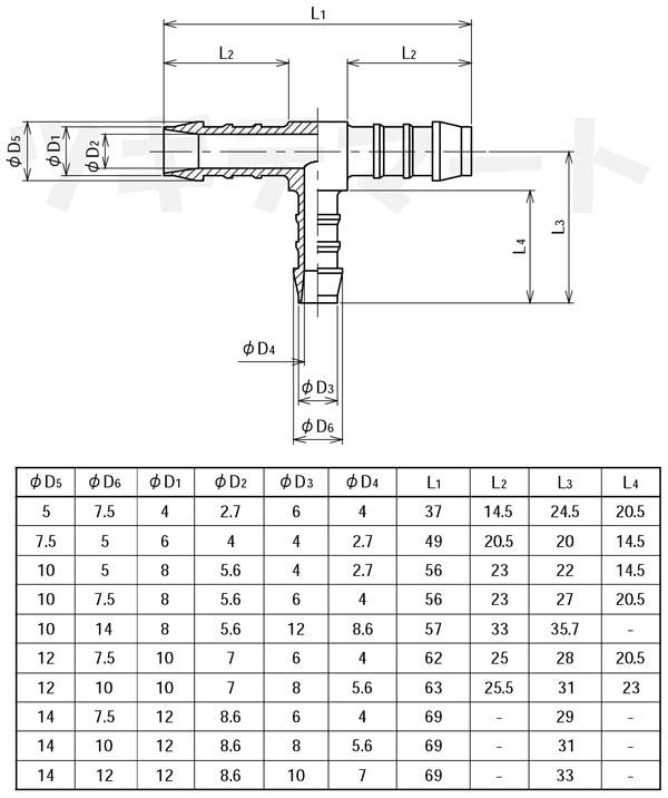 ポリアセタール製T型異径ホース継手 TRS寸法表