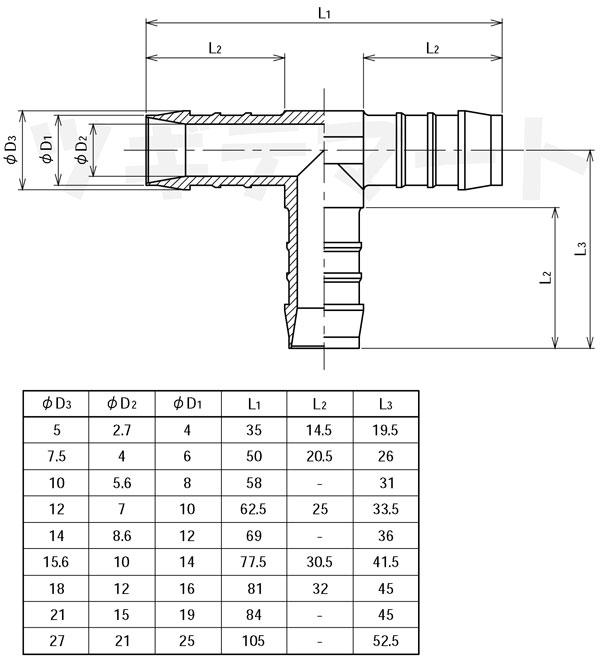 ポリアセタール製T型ホース継手 TS寸法表