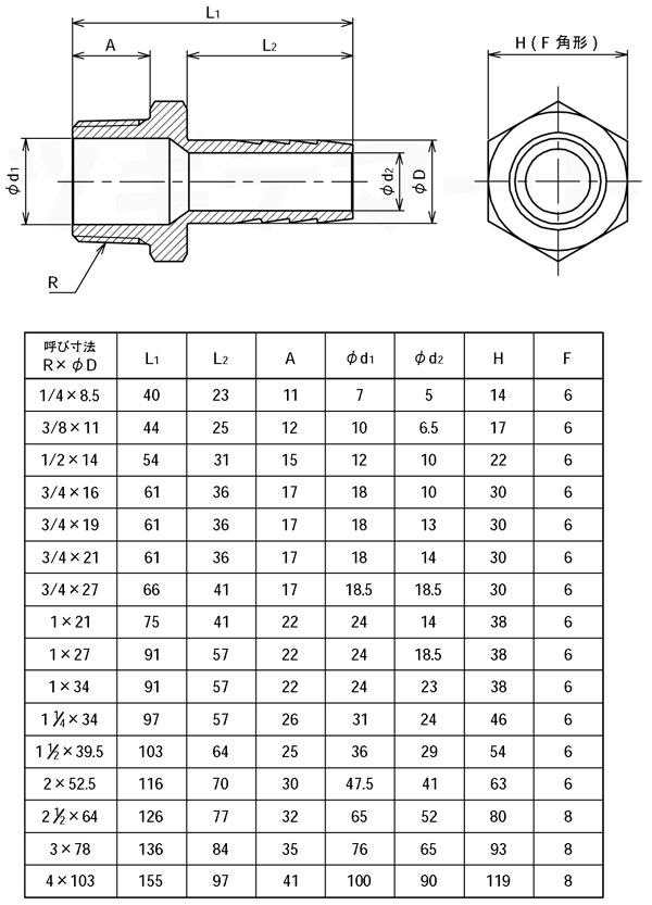 SCS14A(SUS316相当)製ホース継手 オスストレート VCH寸法表