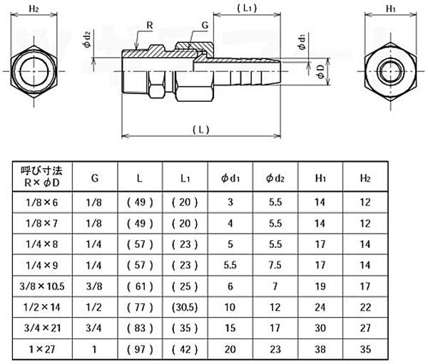 SUS304製ホースジョイント オスストレート(φxR) <VHJ>寸法表