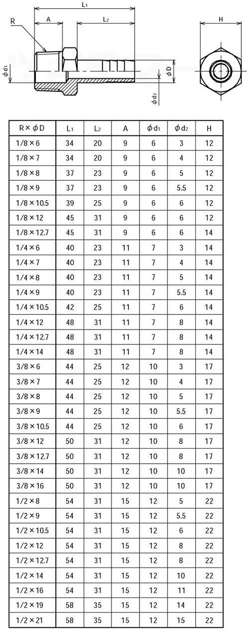 SUS304製ホース継手 オスストレート VHN寸法表