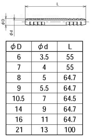 SUS304製ホース継手 ストレート(二方φ) <VHS>寸法表