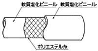 トヨロンホース構造図