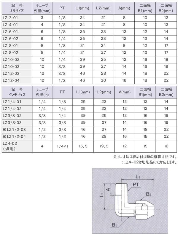 エルボ・ユニオン(LZ)寸法表